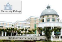 Imej SEGi College